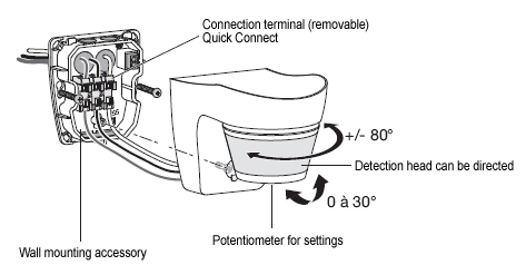 MontageDetecteurBasic_en motion detectors welcome to hager malaysia hager ee805 wiring diagram at nearapp.co
